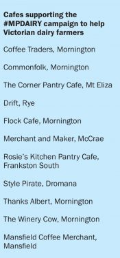 cafes list