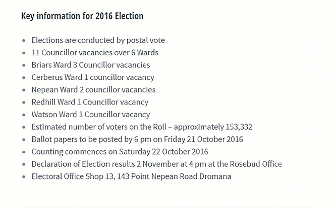Missing ward: The 2016 elections page on Mornington Peninsula Shire's website stated on Monday there were six wards and 11 councillors, but the figures did not add up. Seawinds ward, which has three councillors, was missing.